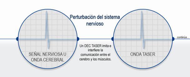 TASER FUNCIONAMIENTO 2